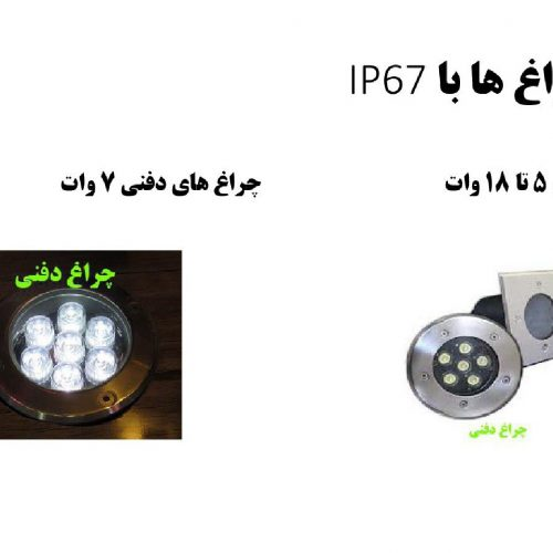 نیاز به شریک برای تولید CNG&LPG و LED لامپ چراغ ها